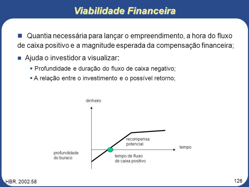 125 Modalidades de Capital de Risco Capital SementeCapital de RiscoPrivate Equity Volume Investimento de R$ 10 mil a R$ 1 milhão de R$ 1 milhão a R$ 1