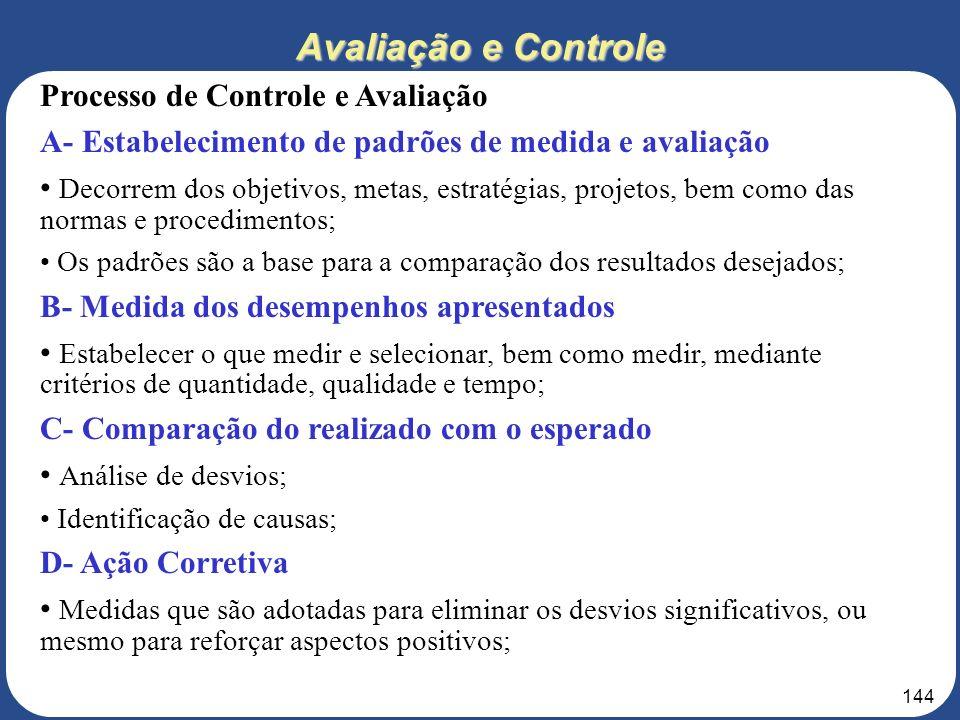 143 Controlar(check) Corrigir(action) Planejar (plan) Executar(do) Melhoria Contínua – Ciclo PDCA