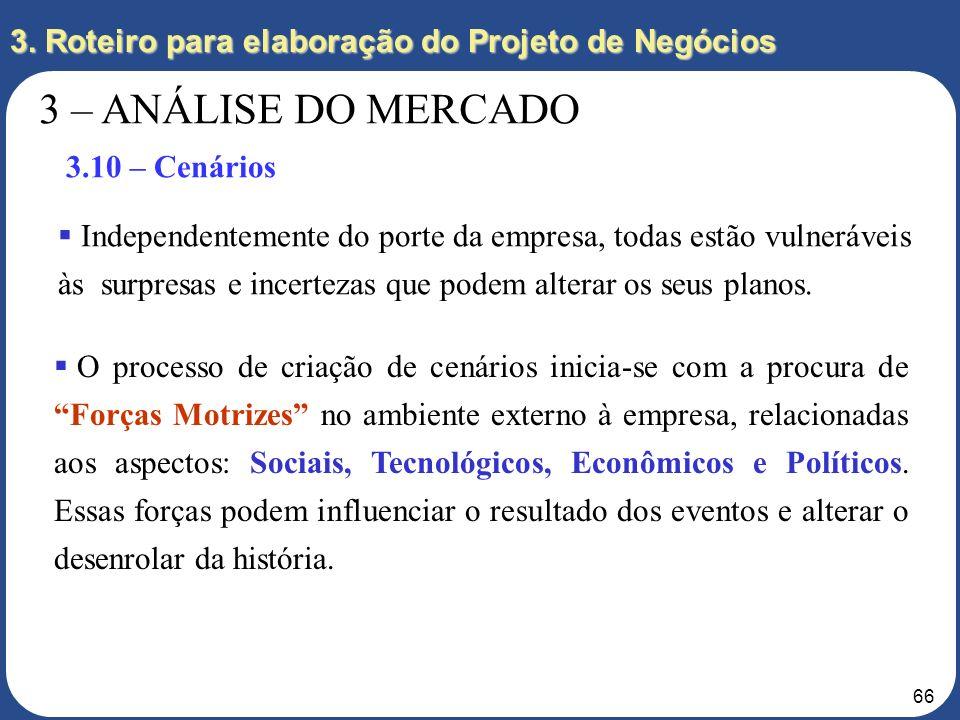 65 3. Roteiro para elaboração do Projeto de Negócios 3 – ANÁLISE DO MERCADO 3.9 – Aspectos Políticos e Jurídicos Identificar as influências políticas