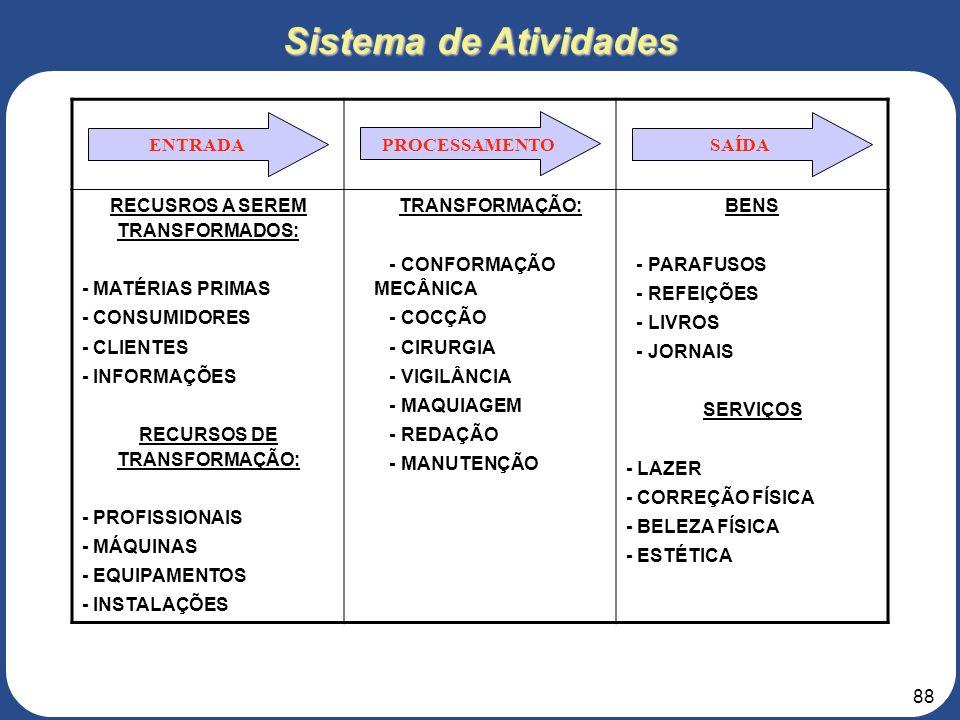 87 VISÃO GERAL DA CADEIA DE VALOR - INSTALAÇÃO - ASS. TÉCNICA - TREINAMENTO - DISP. PÇS. REP. - 4 P - FORÇA DE VENDA - CRÉDITO - CRM - PRODUTO / SVÇ -