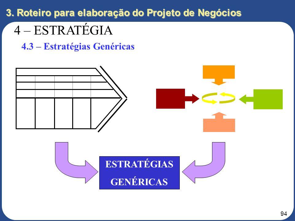 93 Identificação de Pontos Fortes e Fracos ATIVIDADES CONCORRENTES ABC Infraestrutura 7 3 5 Gestão de RH 9 7 7 Desenvolvimento Tecnológico 7 1 3 Procu