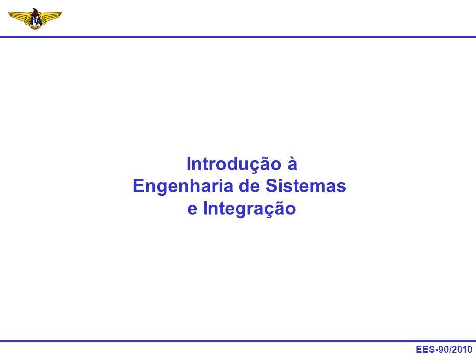 Introdução à Engenharia de Sistemas e Integração