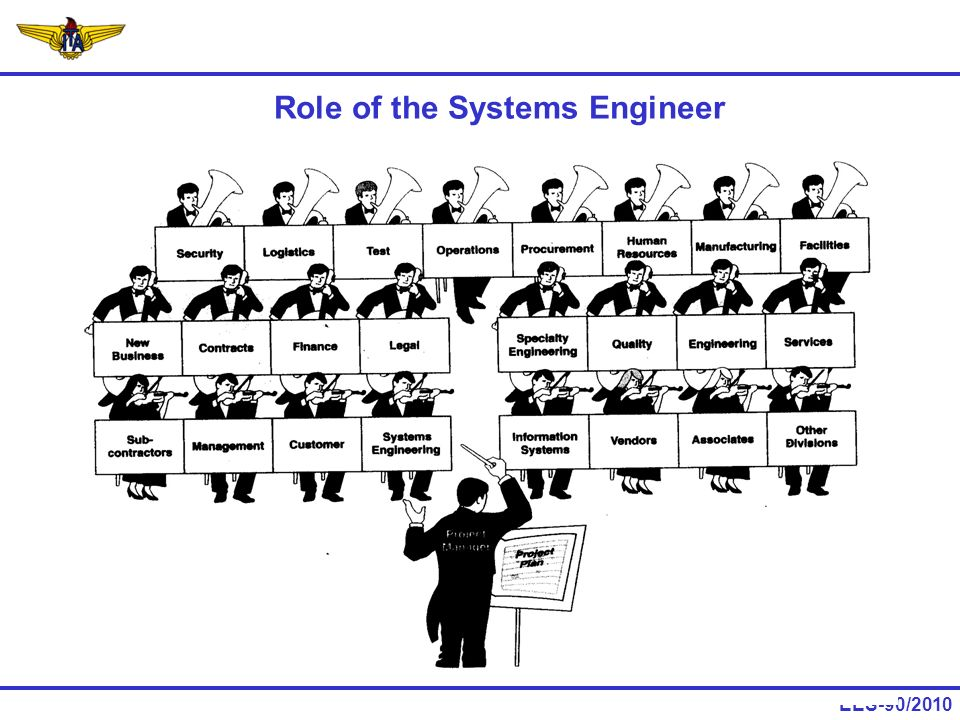 EES-90/2010 Role of the Systems Engineer