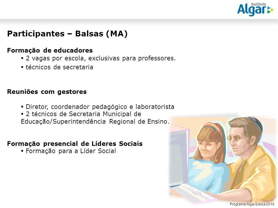 Reunião Gerencial, 20/05/2008 Programa Algar Educa 2010 Participantes – Balsas (MA) Formação de educadores 2 vagas por escola, exclusivas para professores.