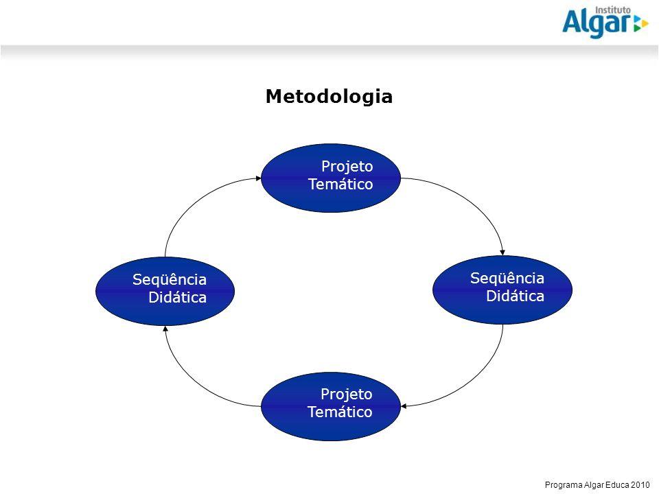 Reunião Gerencial, 20/05/2008 Programa Algar Educa 2010 Metodologia Projeto Temático Seqüência Didática Projeto Temático Seqüência Didática