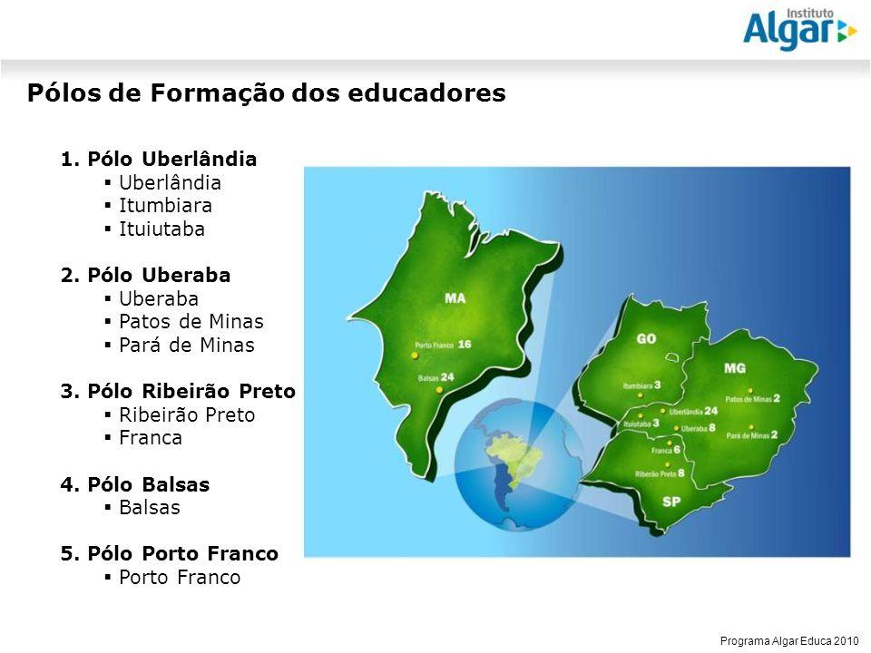 Reunião Gerencial, 20/05/2008 Programa Algar Educa 2010 Pólos de Formação dos educadores 1.