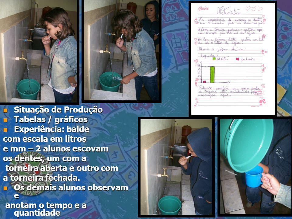n Situação de Produção n Tabelas / gráficos n Experiência: balde com escala em litros e mm – 2 alunos escovam os dentes, um com a torneira aberta e ou