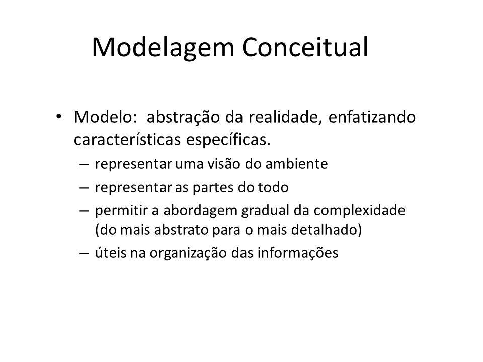 Modelagem Conceitual Modelo: abstração da realidade, enfatizando características específicas. – representar uma visão do ambiente – representar as par