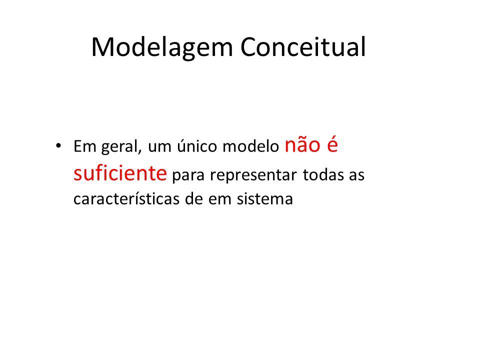 Modelagem Conceitual Em geral, um único modelo não é suficiente para representar todas as características de em sistema