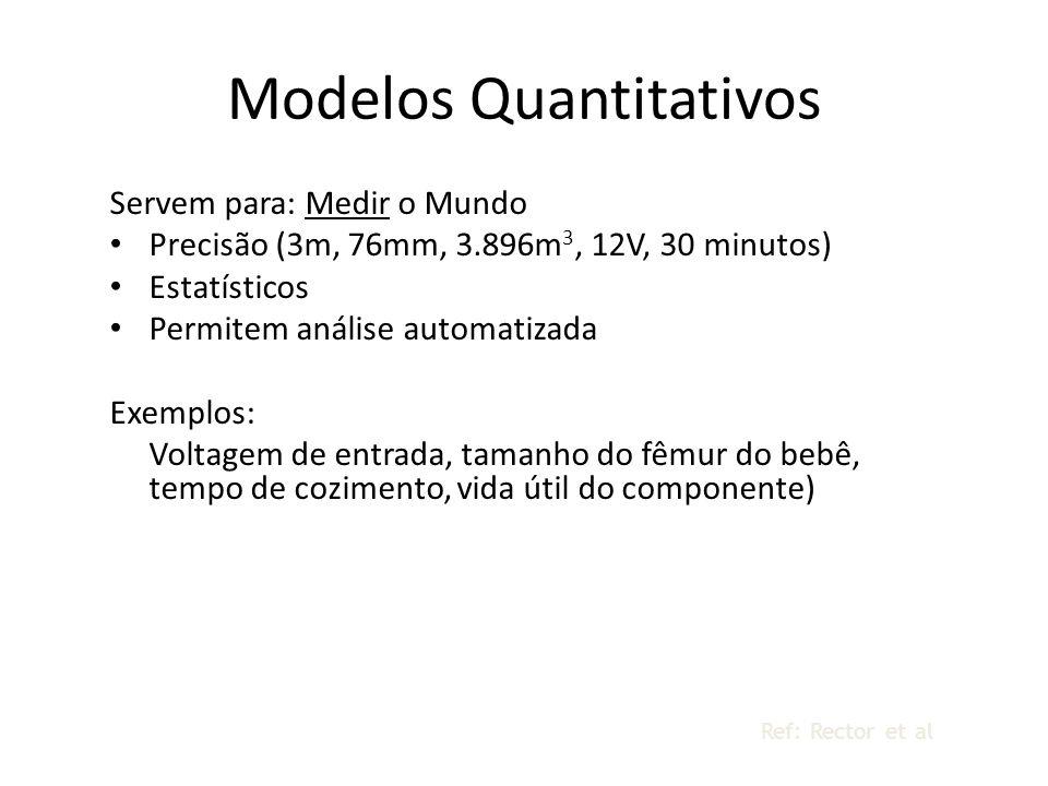 Modelos Quantitativos Servem para: Medir o Mundo Precisão (3m, 76mm, 3.896m 3, 12V, 30 minutos) Estatísticos Permitem análise automatizada Exemplos: V