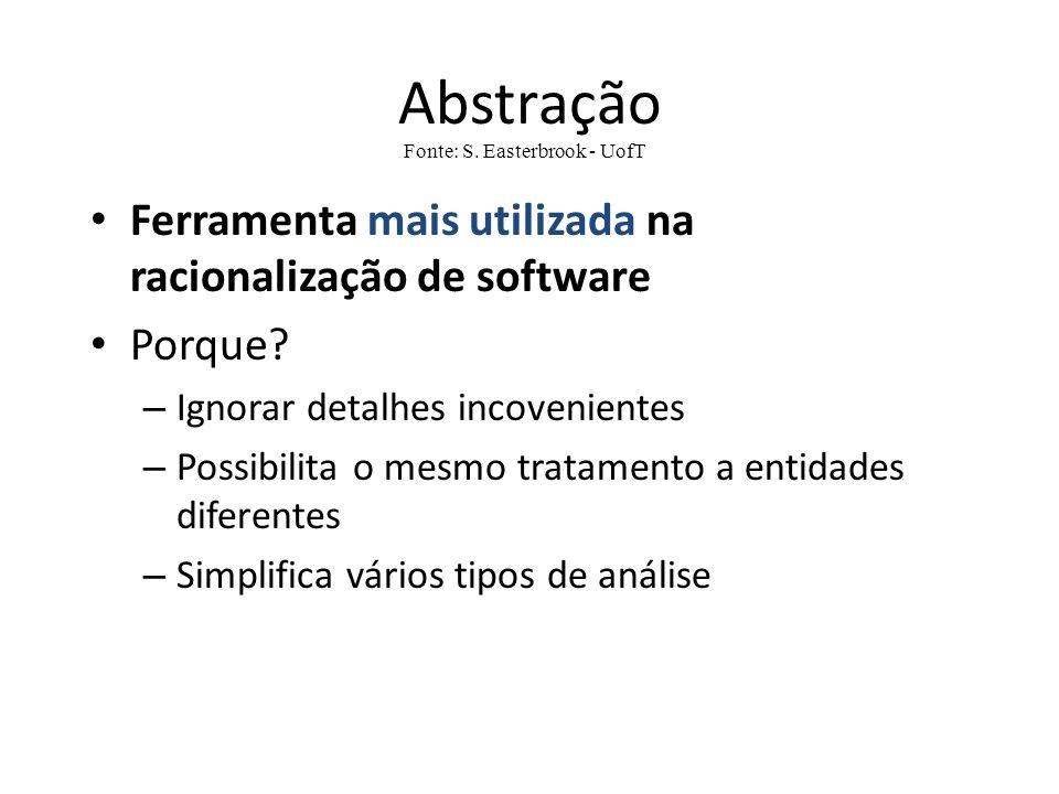 Abstração Ferramenta mais utilizada na racionalização de software Porque? – Ignorar detalhes incovenientes – Possibilita o mesmo tratamento a entidade