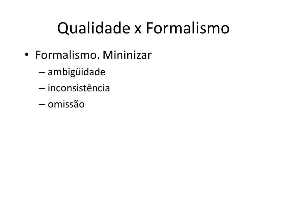 Qualidade x Formalismo Formalismo. Mininizar – ambigüidade – inconsistência – omissão