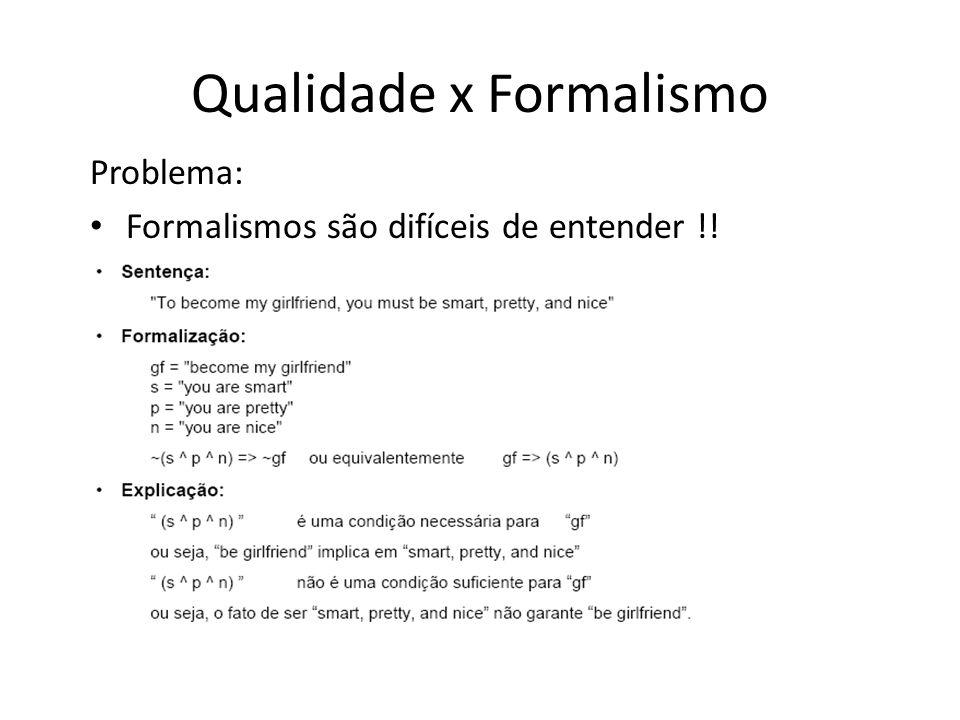 Qualidade x Formalismo Problema: Formalismos são difíceis de entender !!