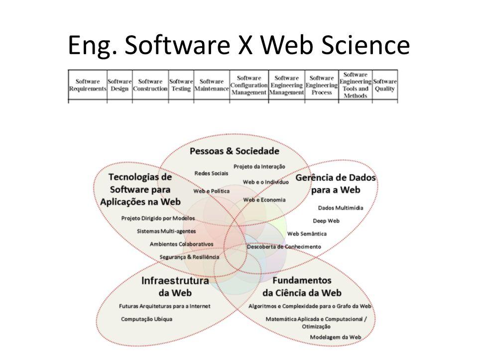 17/2/2014(c) Dept. Informática - PUC-Rio55 Motivação Modelo β Modelo ϕ Search Engine Modelo Θ