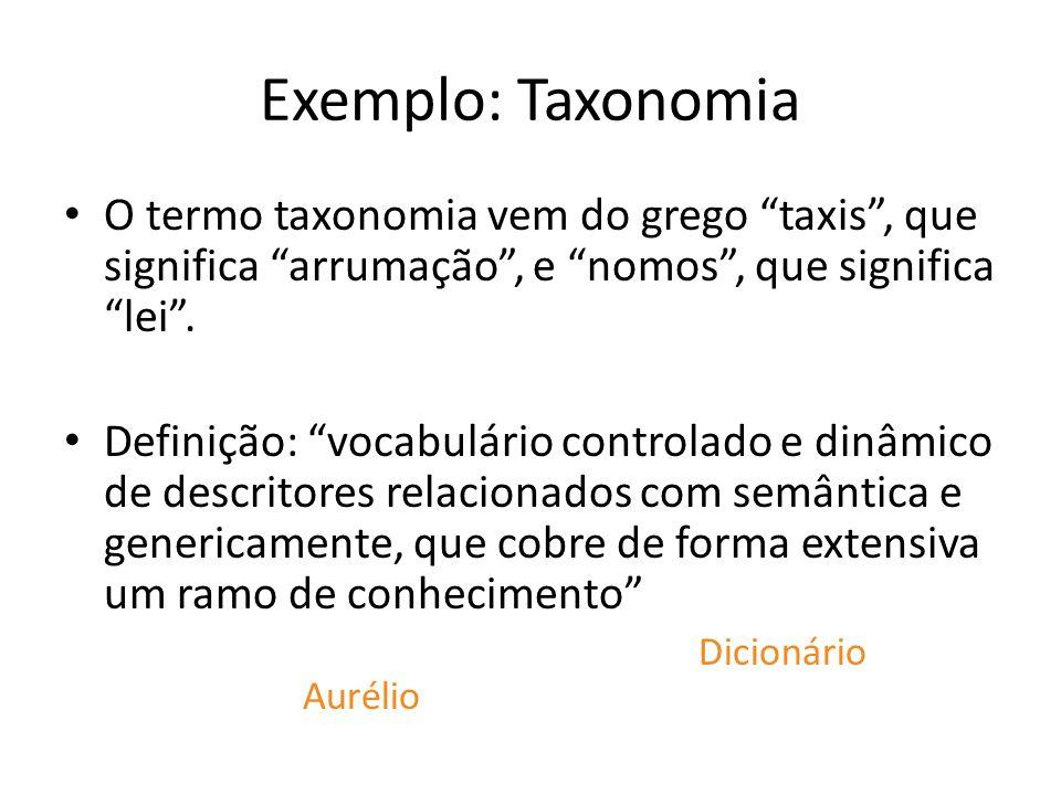 Exemplo: Taxonomia O termo taxonomia vem do grego taxis, que significa arrumação, e nomos, que significa lei. Definição: vocabulário controlado e dinâ