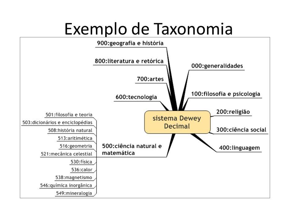 Exemplo de Taxonomia