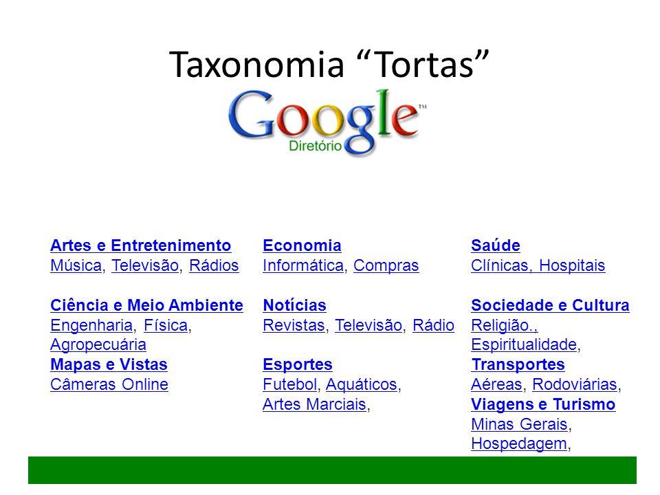 Taxonomia Tortas Artes e Entretenimento MúsicaArtes e Entretenimento Música, Televisão, RádiosTelevisãoRádios Ciência e Meio Ambiente EngenhariaCiênci