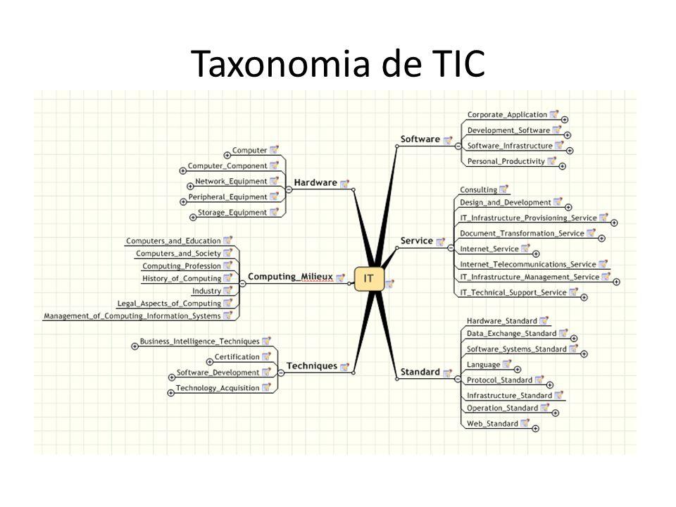 Taxonomia de TIC