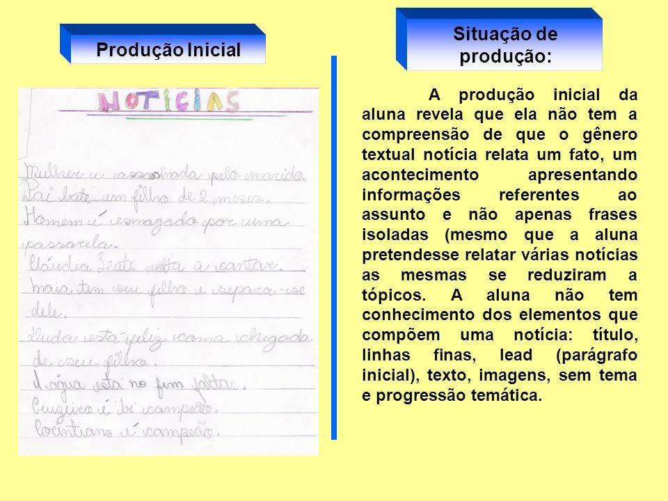 Produção Inicial A produção inicial da aluna revela que ela não tem a compreensão de que o gênero textual notícia relata um fato, um acontecimento apr