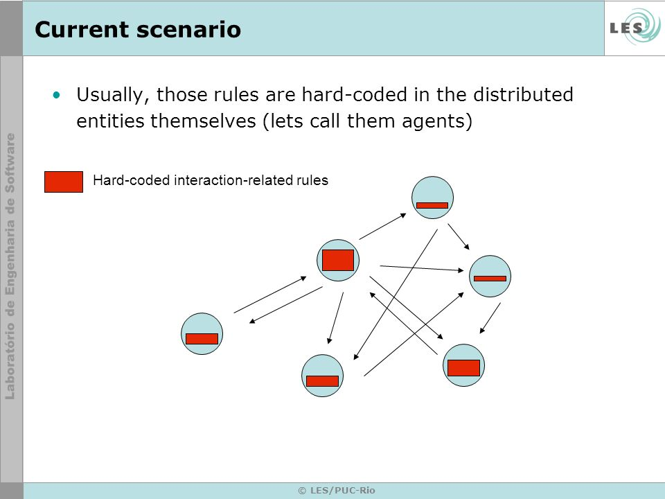 © LES/PUC-Rio Current scenario Usually, those rules are hard-coded in the distributed entities themselves (lets call them agents) Hard-coded interacti