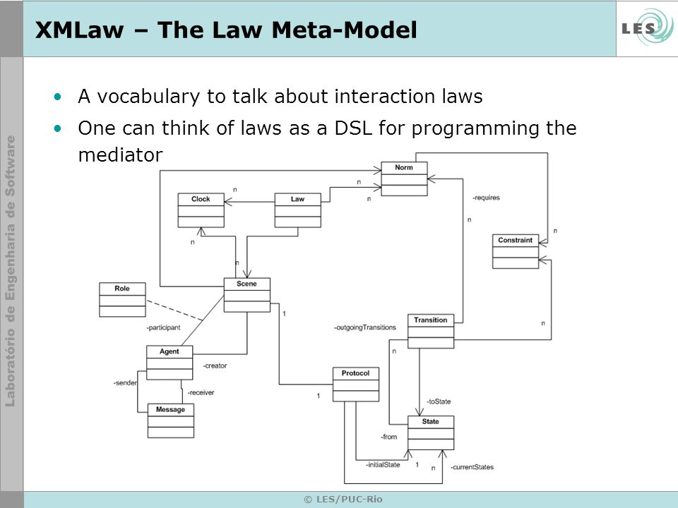 © LES/PUC-Rio XMLaw – The Law Meta-Model A vocabulary to talk about interaction laws One can think of laws as a DSL for programming the mediator