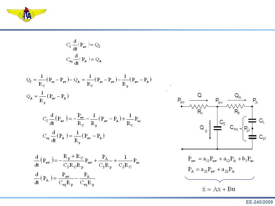 EE-240/2009 x 1 = Airway Pressure x 2 = Alveolar Pressure u = Oral Apperture Pressure Se a variável de interesse é a ventilação alveolar Q A: y = Cx