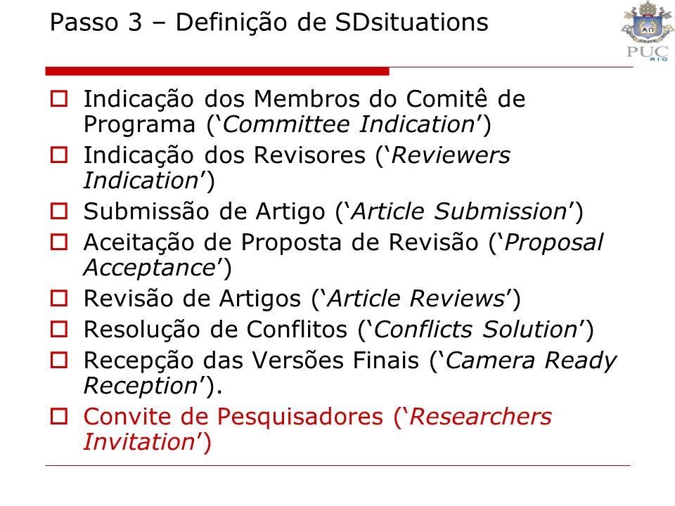 Indicação dos Membros do Comitê de Programa (Committee Indication) Indicação dos Revisores (Reviewers Indication) Submissão de Artigo (Article Submiss