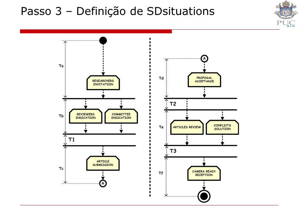 Passo 3 – Definição de SDsituations