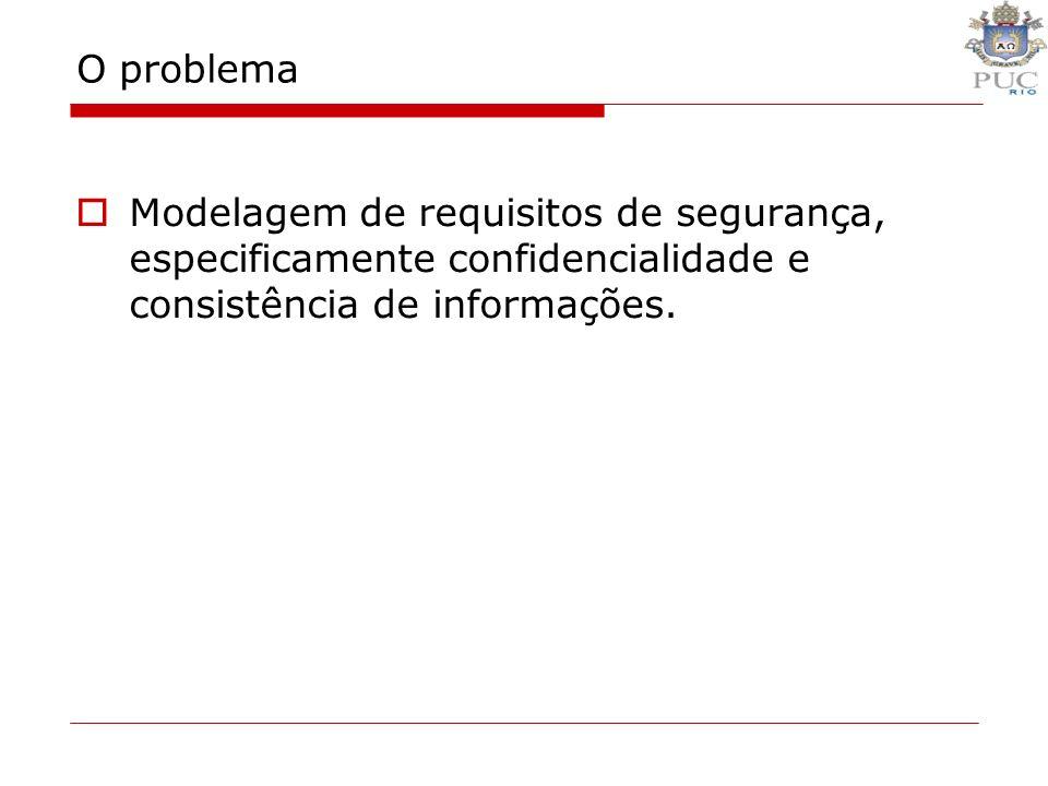O problema Modelagem de requisitos de segurança, especificamente confidencialidade e consistência de informações.