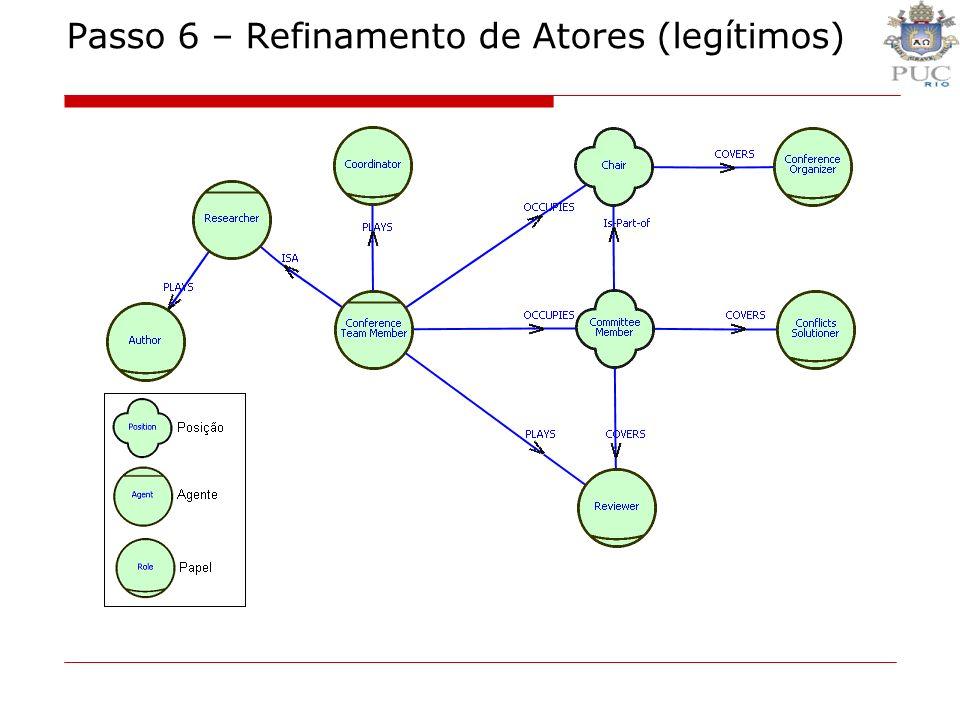 Passo 6 – Refinamento de Atores (legítimos)