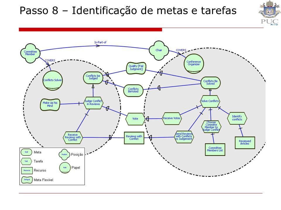 Passo 3 (segurança) – Identificação de intenções maliciosas