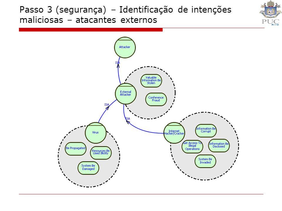 Passo 3 (segurança) – Identificação de intenções maliciosas – atacantes externos
