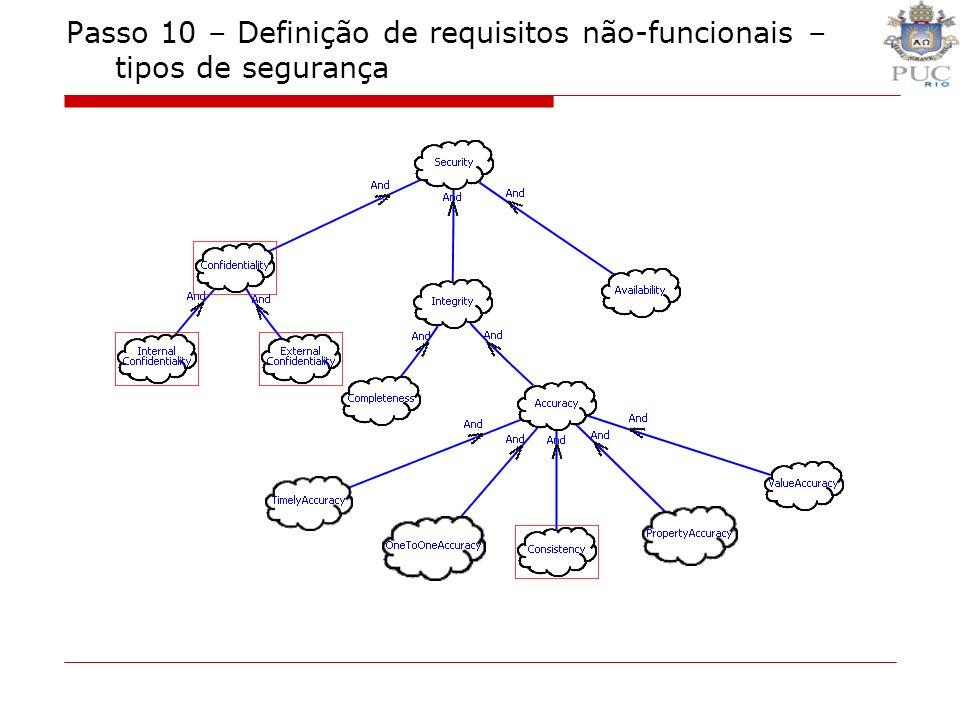 Passo 10 – Definição de requisitos não-funcionais – tipos de segurança