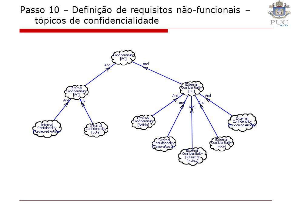 Passo 10 – Definição de requisitos não-funcionais – tópicos de confidencialidade