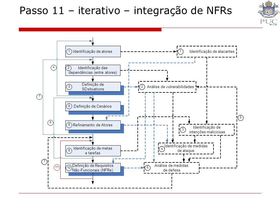 Passo 11 – iterativo – integração de NFRs