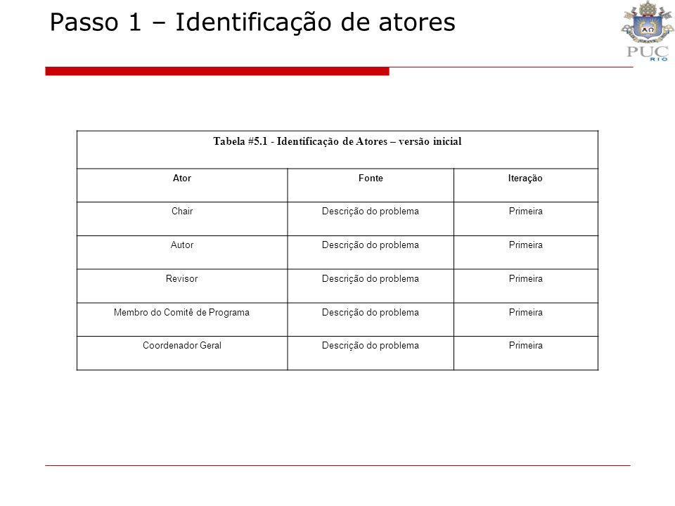 Tabela #5.1 - Identificação de Atores – versão inicial AtorFonteIteração ChairDescrição do problemaPrimeira AutorDescrição do problemaPrimeira Revisor