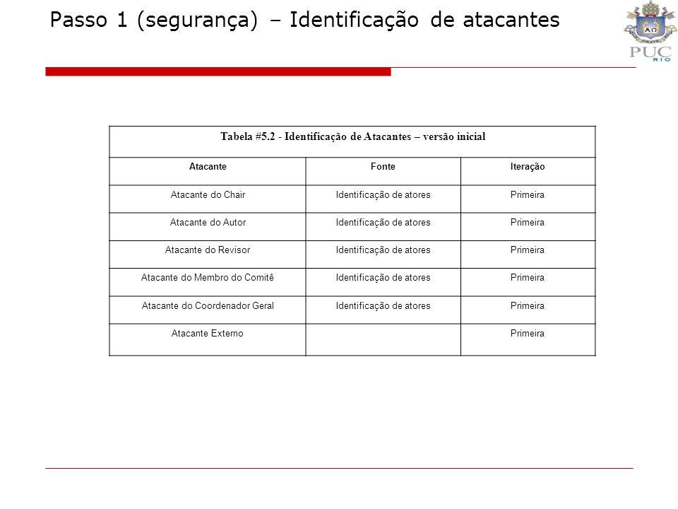 Tabela #5.2 - Identificação de Atacantes – versão inicial AtacanteFonteIteração Atacante do ChairIdentificação de atoresPrimeira Atacante do AutorIden