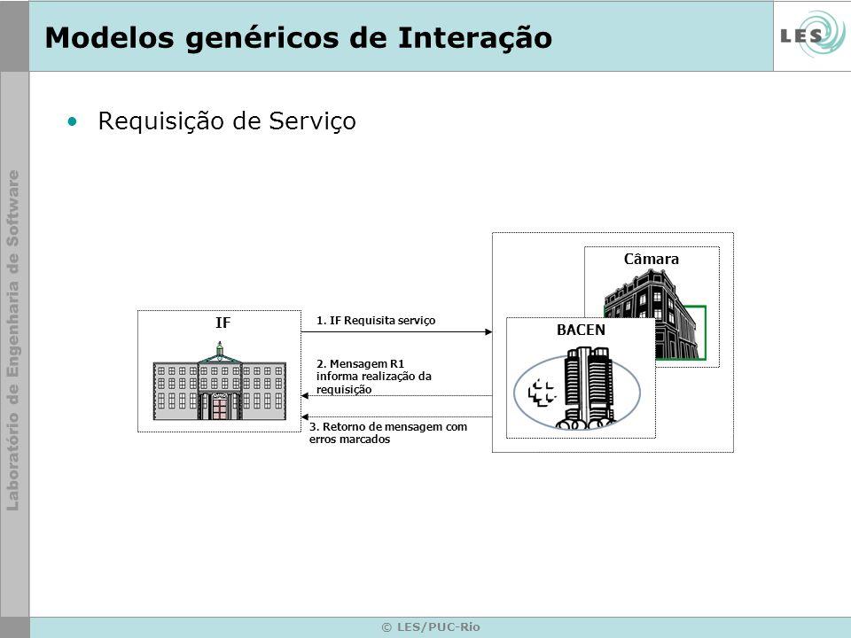© LES/PUC-Rio Modelos genéricos de Interação Requisição de transferência IF Debitada IF Creditada 1.