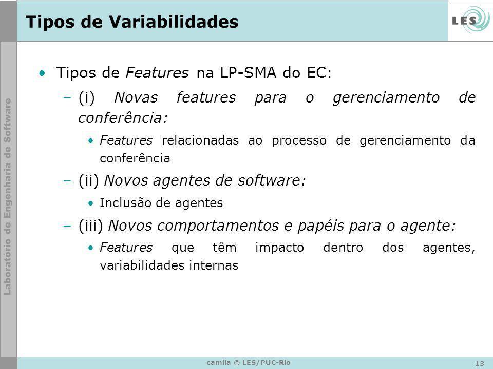 13 camila © LES/PUC-Rio Tipos de Variabilidades Tipos de Features na LP-SMA do EC: –(i) Novas features para o gerenciamento de conferência: Features r