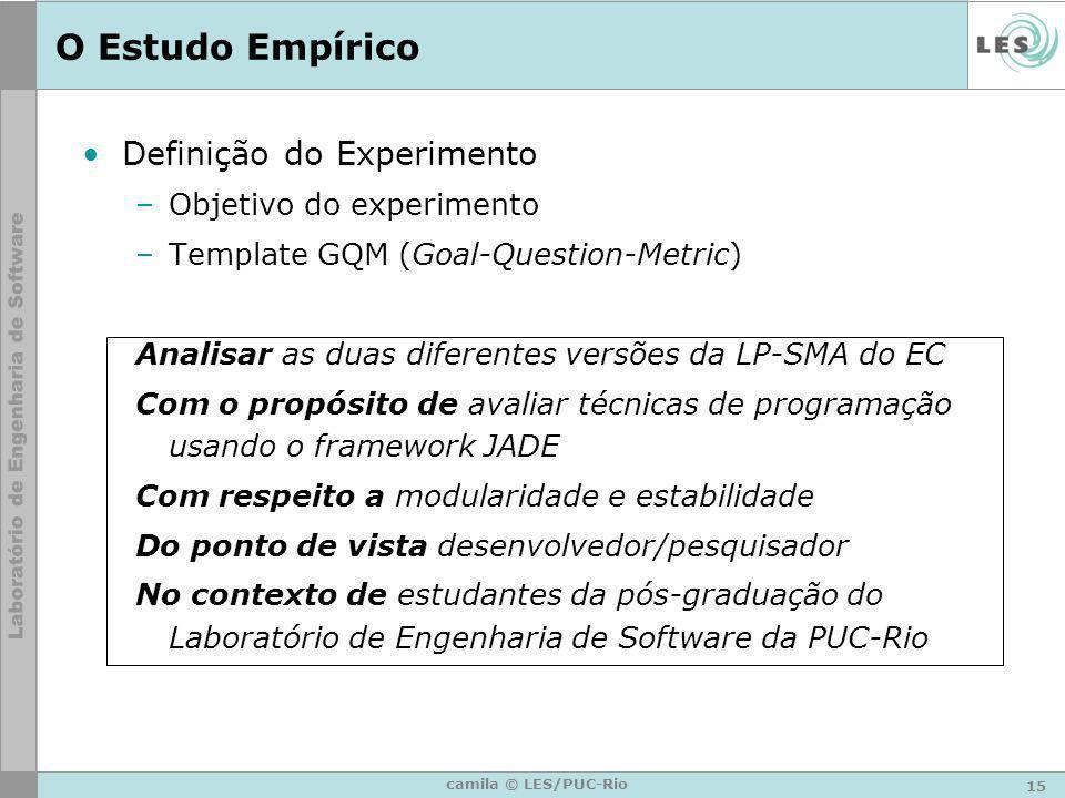 15 camila © LES/PUC-Rio O Estudo Empírico Definição do Experimento –Objetivo do experimento –Template GQM (Goal-Question-Metric) Analisar as duas dife