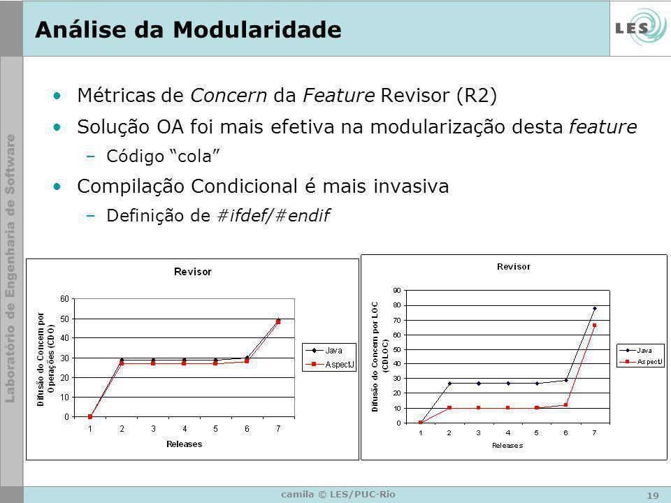 19 camila © LES/PUC-Rio Análise da Modularidade Métricas de Concern da Feature Revisor (R2) Solução OA foi mais efetiva na modularização desta feature