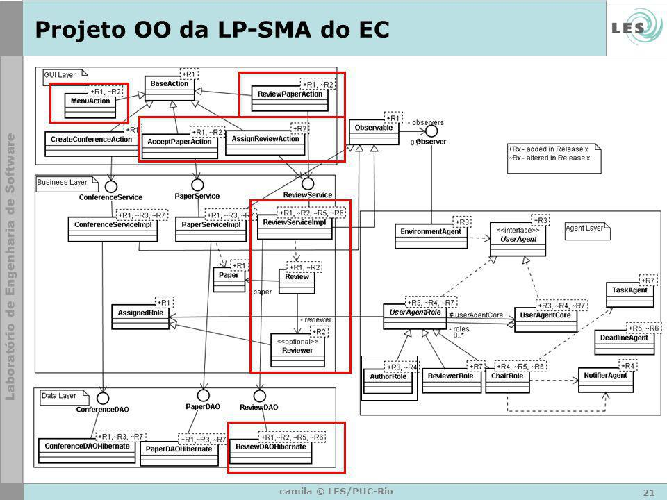 21 camila © LES/PUC-Rio Projeto OO da LP-SMA do EC