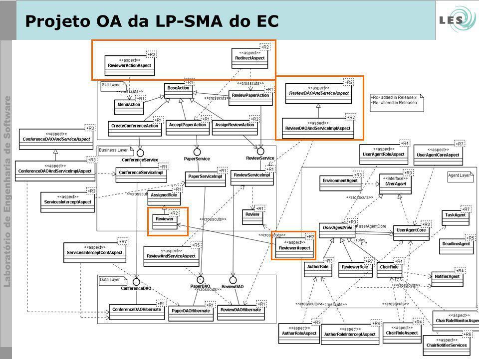 22 camila © LES/PUC-Rio Projeto OA da LP-SMA do EC