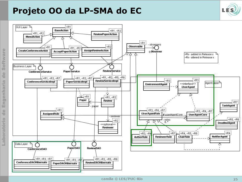 25 camila © LES/PUC-Rio Projeto OO da LP-SMA do EC
