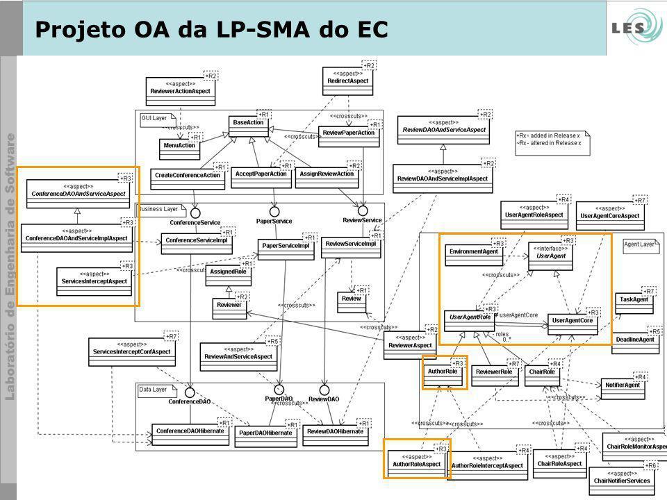 26 camila © LES/PUC-Rio Projeto OA da LP-SMA do EC