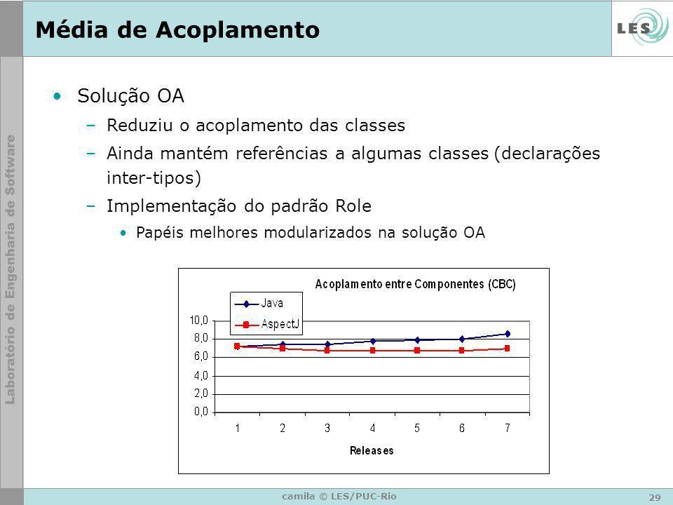 29 camila © LES/PUC-Rio Média de Acoplamento Solução OA –Reduziu o acoplamento das classes –Ainda mantém referências a algumas classes (declarações in