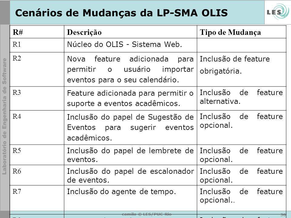 36 camila © LES/PUC-Rio Cenários de Mudanças da LP-SMA OLIS R#DescriçãoTipo de Mudança R1 Núcleo do OLIS - Sistema Web. R2 Nova feature adicionada par