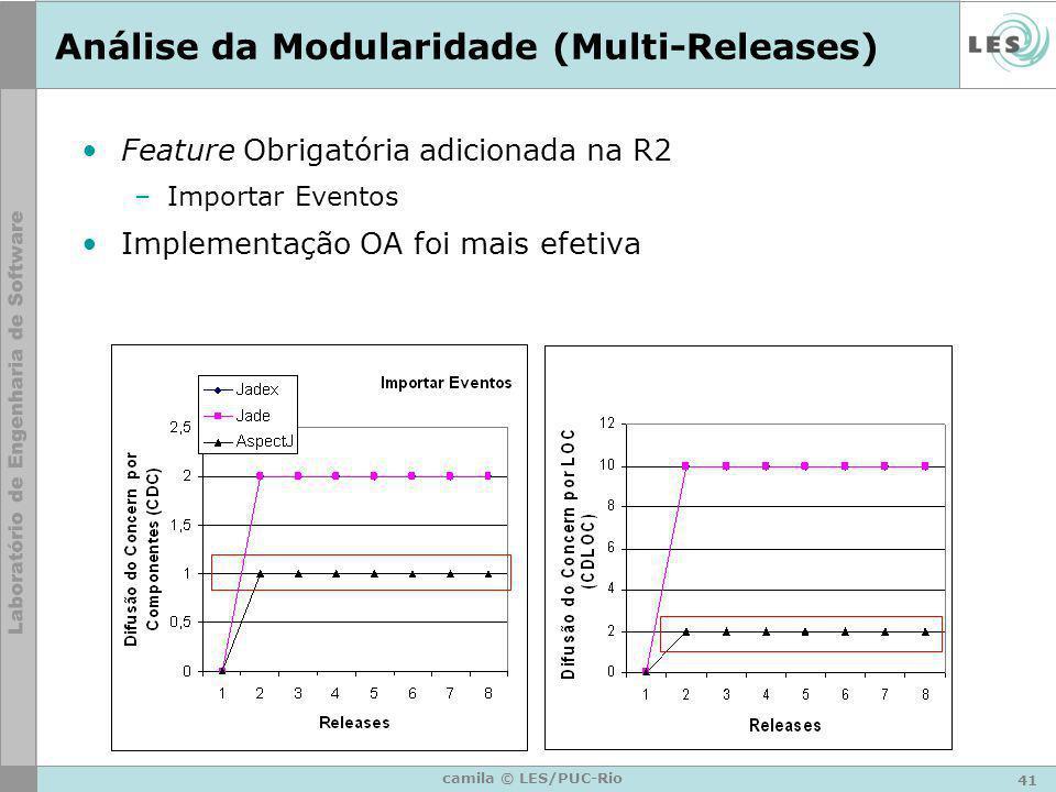 41 camila © LES/PUC-Rio Análise da Modularidade (Multi-Releases) Feature Obrigatória adicionada na R2 –Importar Eventos Implementação OA foi mais efet