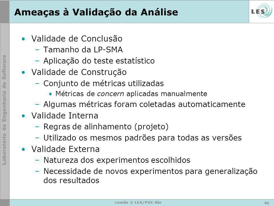 46 camila © LES/PUC-Rio Ameaças à Validação da Análise Validade de Conclusão –Tamanho da LP-SMA –Aplicação do teste estatístico Validade de Construção