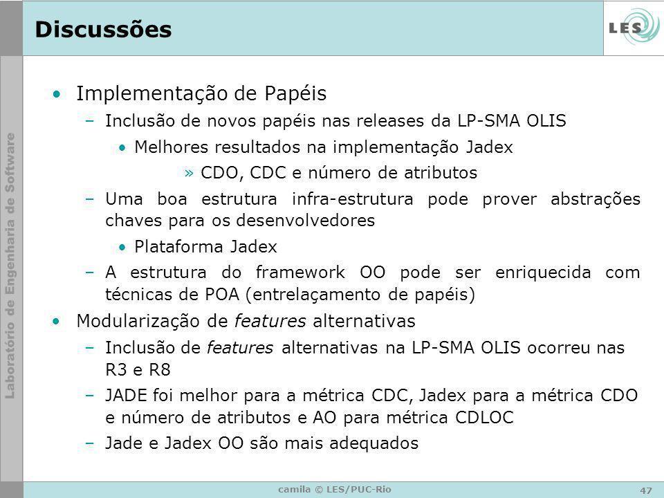 47 camila © LES/PUC-Rio Discussões Implementação de Papéis –Inclusão de novos papéis nas releases da LP-SMA OLIS Melhores resultados na implementação